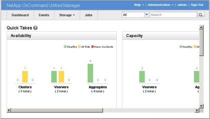 NetApp OnCommand Unified Manager Dashboard